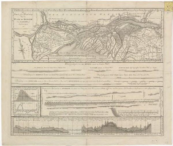 Caarte ofte afteeckening van de rivier de Merwede van Gorichem af benedenwaarts etc.