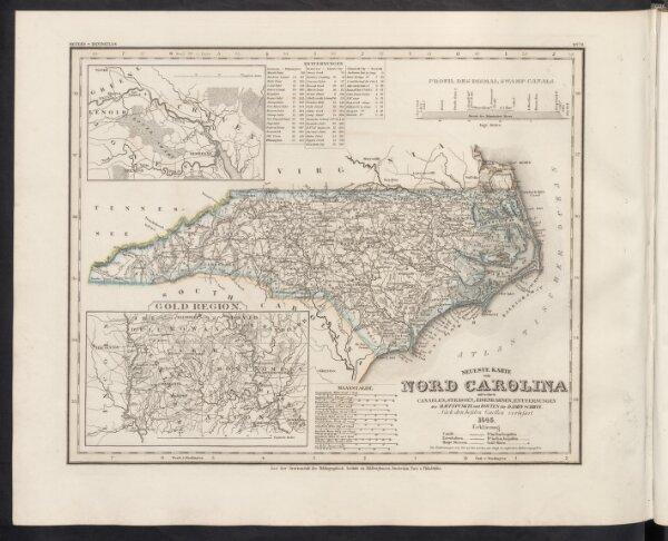 Neueste Karte von Nord Carolina mit seinen Canaelen, Strassen, Eisenbahnen, Entfernungen der Hauptpunkte und Routen für Dampfschiffe